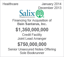 Salix Pharmaceuticals, Ltd. - $1.3 billion Credit Facility - $7.5 million Senior Unsecured Notes Offering