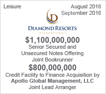 Diamond Resorts - $1.1 billion Senior Secured and Unsecured Notes Offering - Joint Bookrunner and $8 million Credit Facility to Finance Acquisition by Apollo Global Management, LLC - Joint Lead Arranger