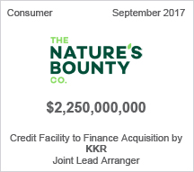 Nature's Bounty $2.25 billion Credit Facility to Finance Acquisition by KKR