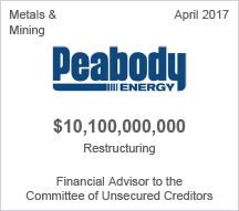 Peabody Energy $10 billion restructuring